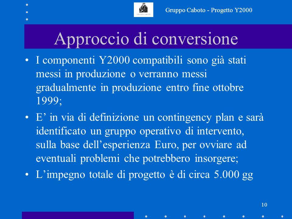 Gruppo Caboto - Progetto Y2000 9 Approccio realizzativo e di test Tutto il sistema sarà sottoposto a collaudo: –per ogni applicazione e/o sistema si s