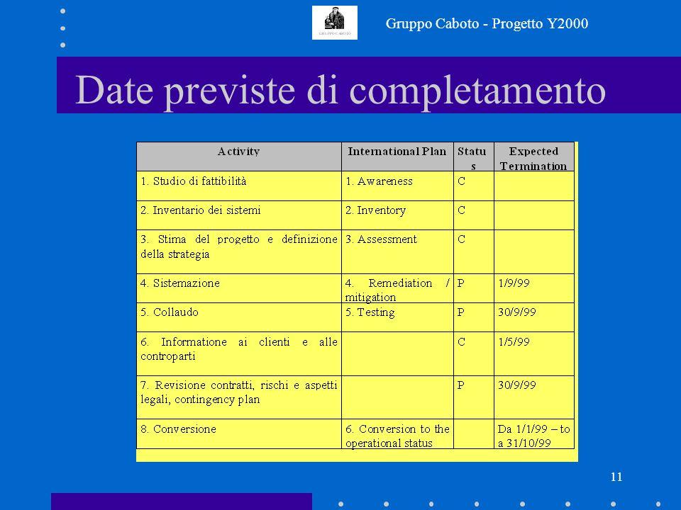 Gruppo Caboto - Progetto Y2000 10 Approccio di conversione I componenti Y2000 compatibili sono già stati messi in produzione o verranno messi gradualm