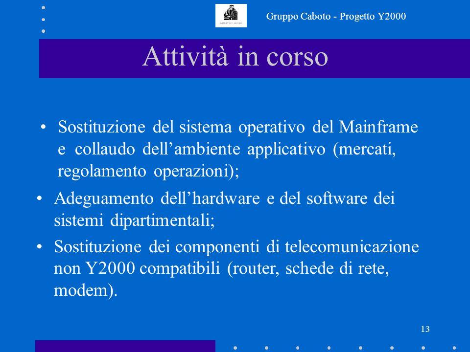 Gruppo Caboto - Progetto Y2000 12 La storia del progetto Caboto ha iniziato il suo progetto Y2000 nei primi mesi del 1998 raccogliendo dichiarazioni d