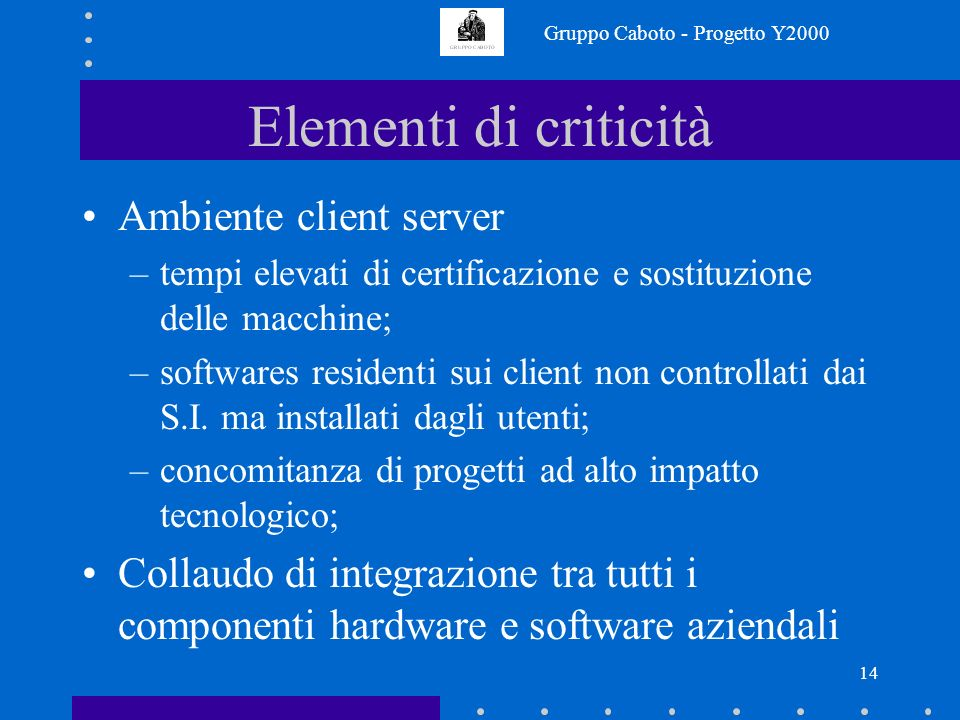 Gruppo Caboto - Progetto Y2000 13 Attività in corso Sostituzione del sistema operativo del Mainframe e collaudo dellambiente applicativo (mercati, reg
