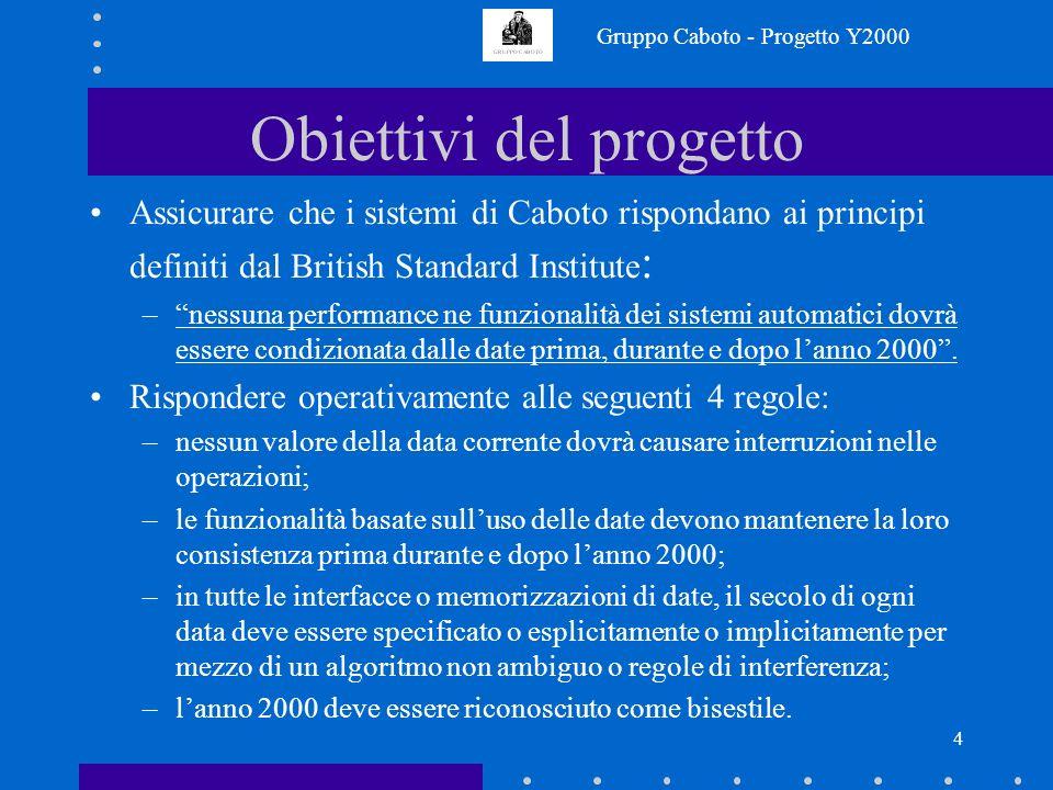 Gruppo Caboto - Progetto Y2000 4 Obiettivi del progetto Assicurare che i sistemi di Caboto rispondano ai principi definiti dal British Standard Institute : –nessuna performance ne funzionalità dei sistemi automatici dovrà essere condizionata dalle date prima, durante e dopo lanno 2000.