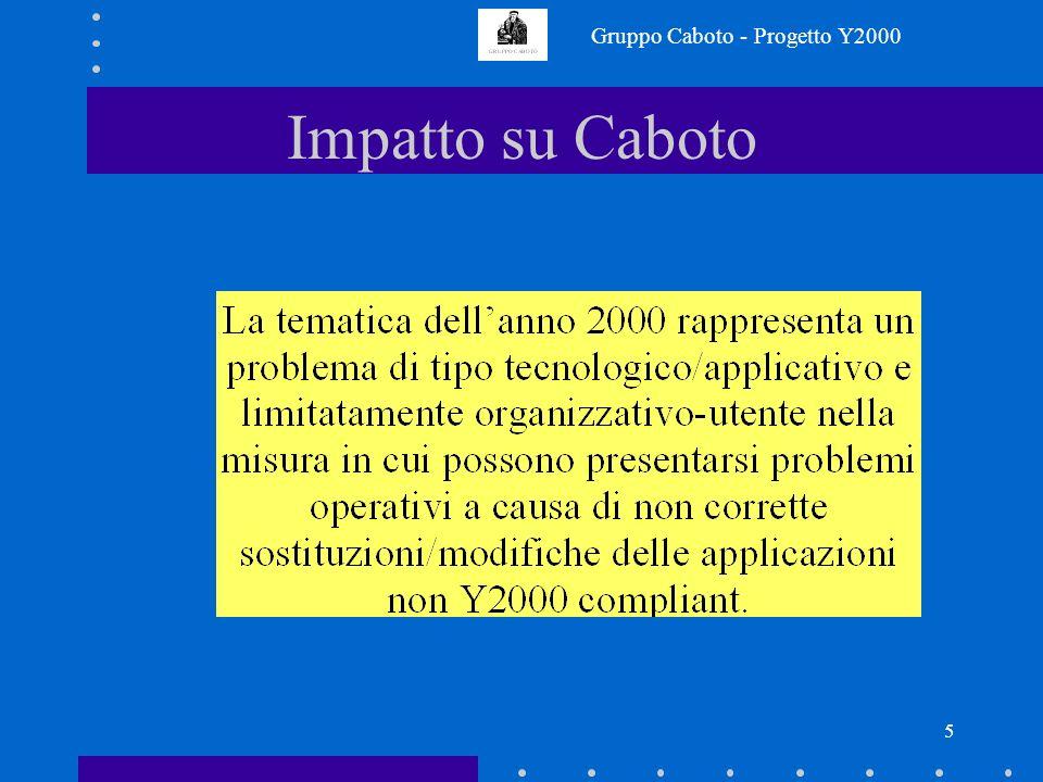Gruppo Caboto - Progetto Y2000 4 Obiettivi del progetto Assicurare che i sistemi di Caboto rispondano ai principi definiti dal British Standard Instit