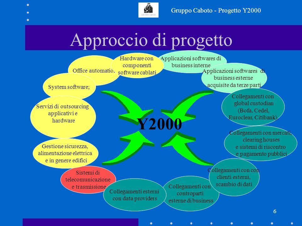 Gruppo Caboto - Progetto Y2000 5 Impatto su Caboto