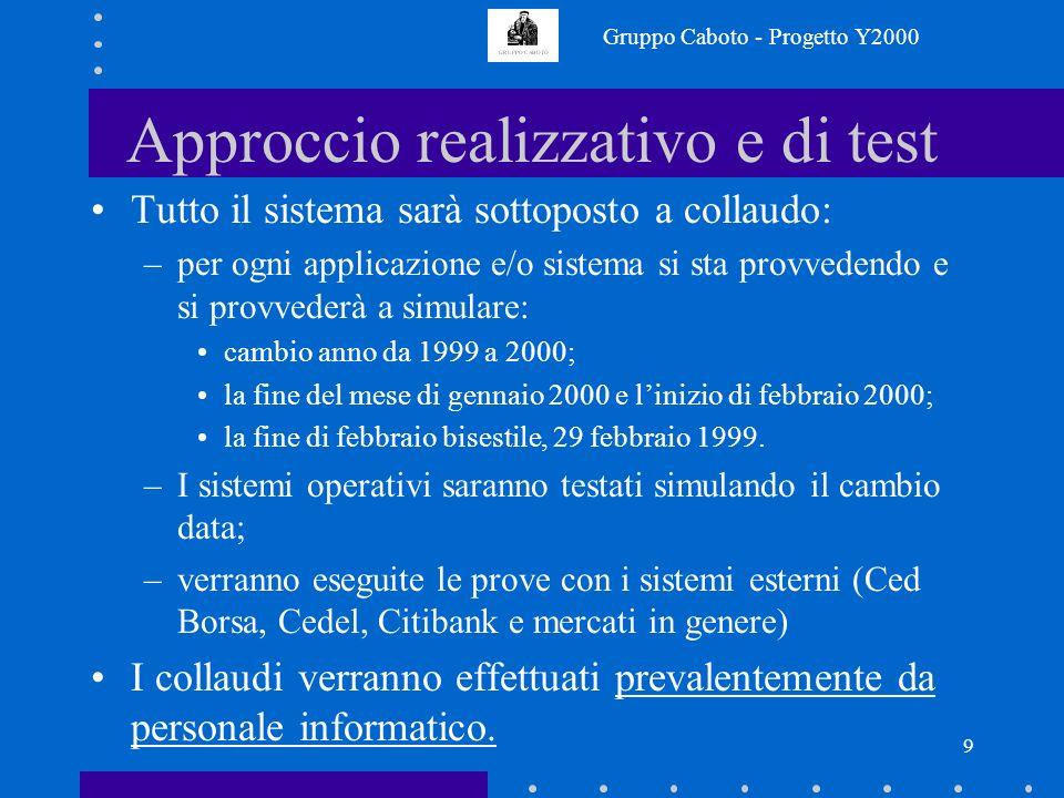 Gruppo Caboto - Progetto Y2000 9 Approccio realizzativo e di test Tutto il sistema sarà sottoposto a collaudo: –per ogni applicazione e/o sistema si sta provvedendo e si provvederà a simulare: cambio anno da 1999 a 2000; la fine del mese di gennaio 2000 e linizio di febbraio 2000; la fine di febbraio bisestile, 29 febbraio 1999.