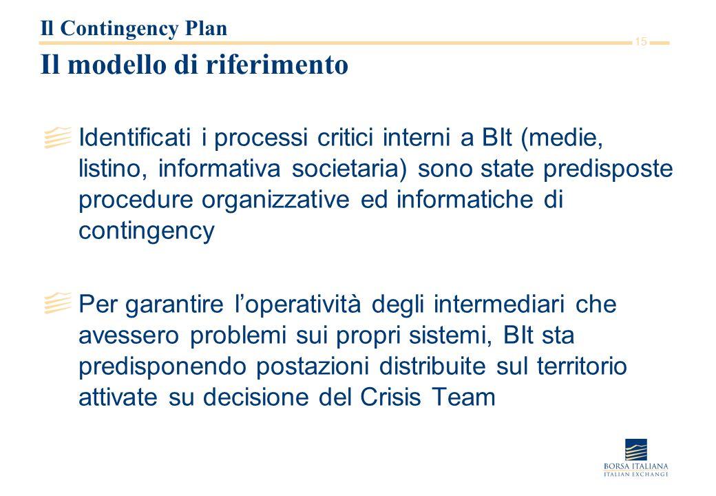 15 Il modello di riferimento Identificati i processi critici interni a BIt (medie, listino, informativa societaria) sono state predisposte procedure o