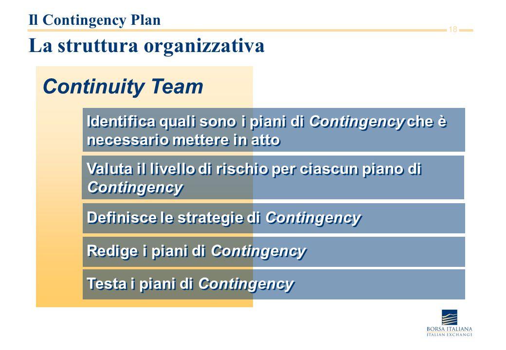 18 La struttura organizzativa Il Contingency Plan Continuity Team Identifica quali sono i piani di Contingency che è necessario mettere in atto Definisce le strategie di Contingency Valuta il livello di rischio per ciascun piano di Contingency Redige i piani di Contingency Testa i piani di Contingency