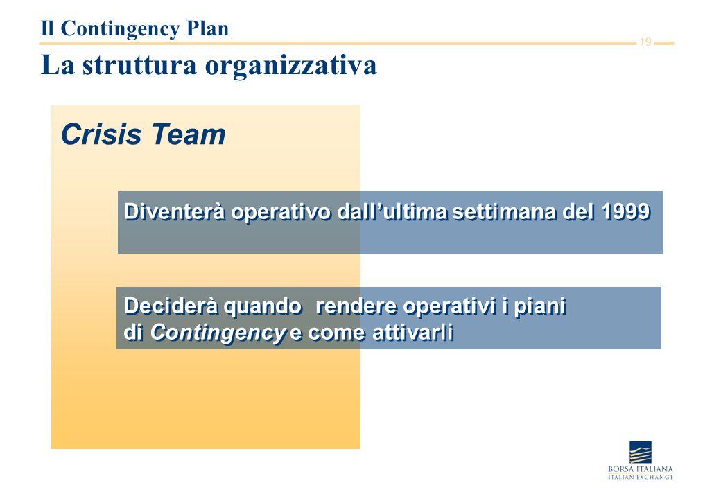 19 La struttura organizzativa Il Contingency Plan Crisis Team Diventerà operativo dallultima settimana del 1999 Deciderà quando rendere operativi i piani di Contingency e come attivarli Deciderà quando rendere operativi i piani di Contingency e come attivarli