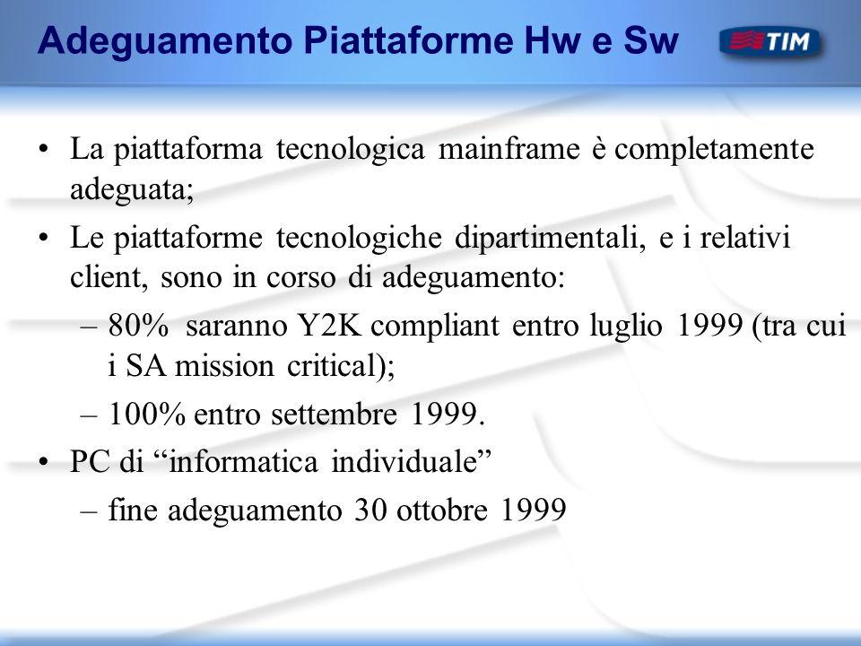 Adeguamento Piattaforme Hw e Sw La piattaforma tecnologica mainframe è completamente adeguata; Le piattaforme tecnologiche dipartimentali, e i relativi client, sono in corso di adeguamento: –80% saranno Y2K compliant entro luglio 1999 (tra cui i SA mission critical); –100% entro settembre 1999.