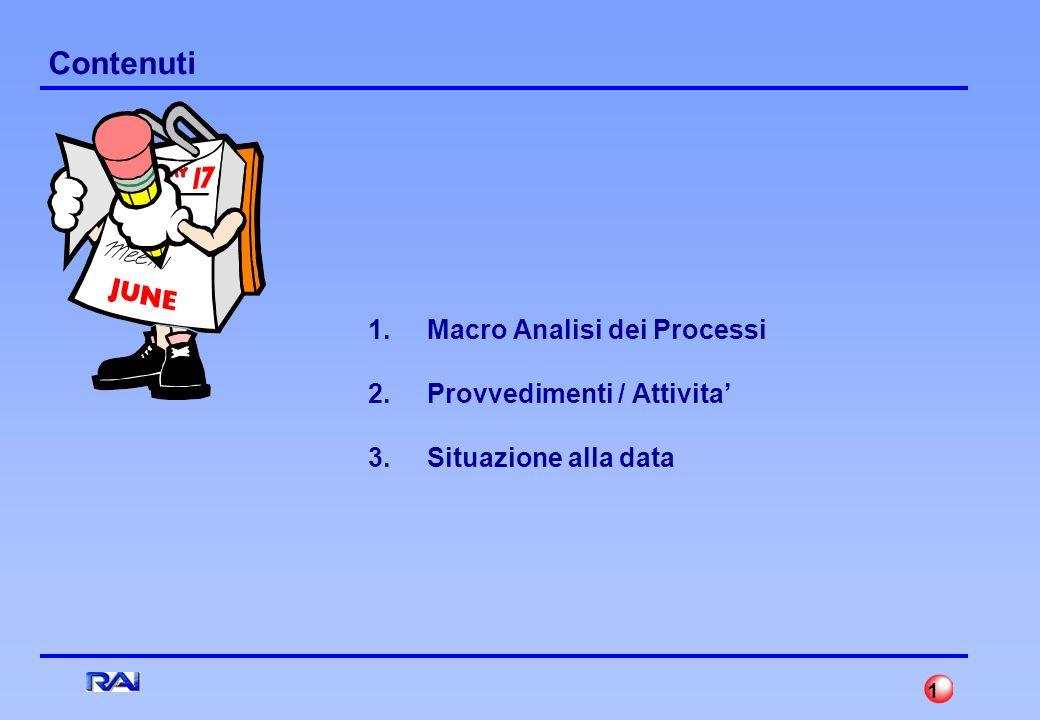 Conferenza Nazionale sulladeguamento informatico allanno 2000 Roma 17 - 18 Giugno 1999 Dott.