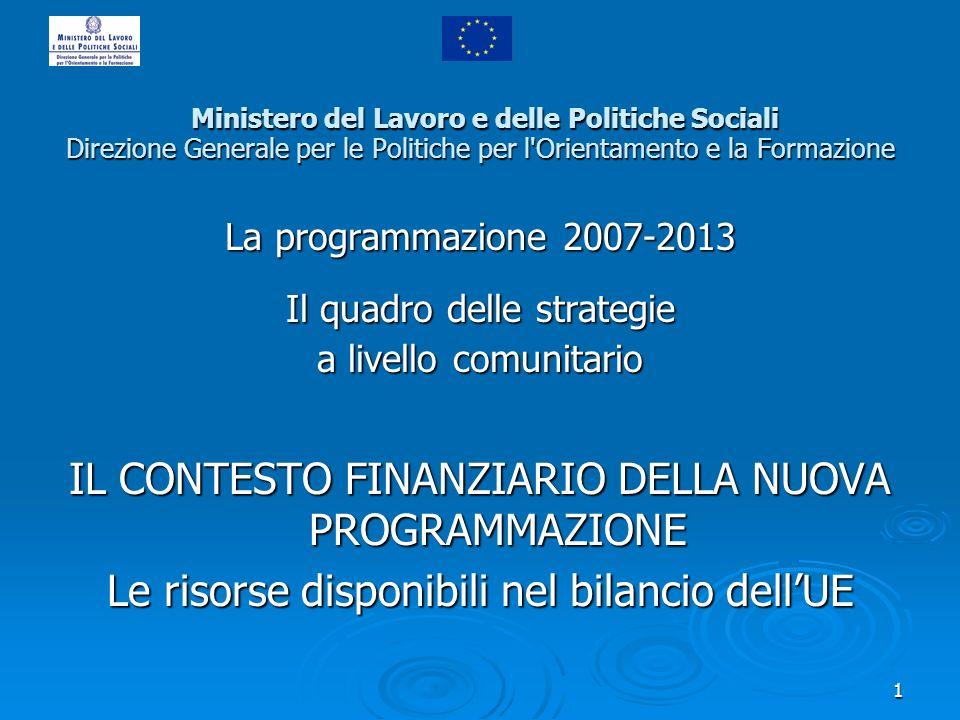 2 Le prospettive finanziarie UE 2007-2013 Accordo sulle prospettive finanziarie 2007-2013 Accordo sulle prospettive finanziarie 2007-2013 (Consiglio Europeo 15-16/12/06) Risorse complessive UE = 862,3 mld (calcolate su 27 Stati membri) Risorse complessive UE = 862,3 mld (calcolate su 27 Stati membri) Contributo degli Stati membri = 1, 045% RNL UE Contributo degli Stati membri = 1, 045% RNL UE
