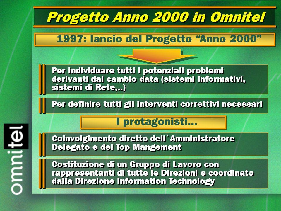 Progetto Anno 2000 in Omnitel 1997: lancio del Progetto Anno 2000 I protagonisti... Per individuare tutti i potenziali problemi derivanti dal cambio d