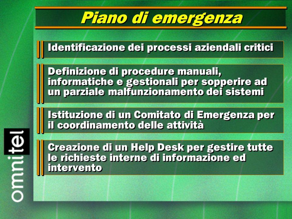Identificazione dei processi aziendali critici Piano di emergenza Definizione di procedure manuali, informatiche e gestionali per sopperire ad un parz