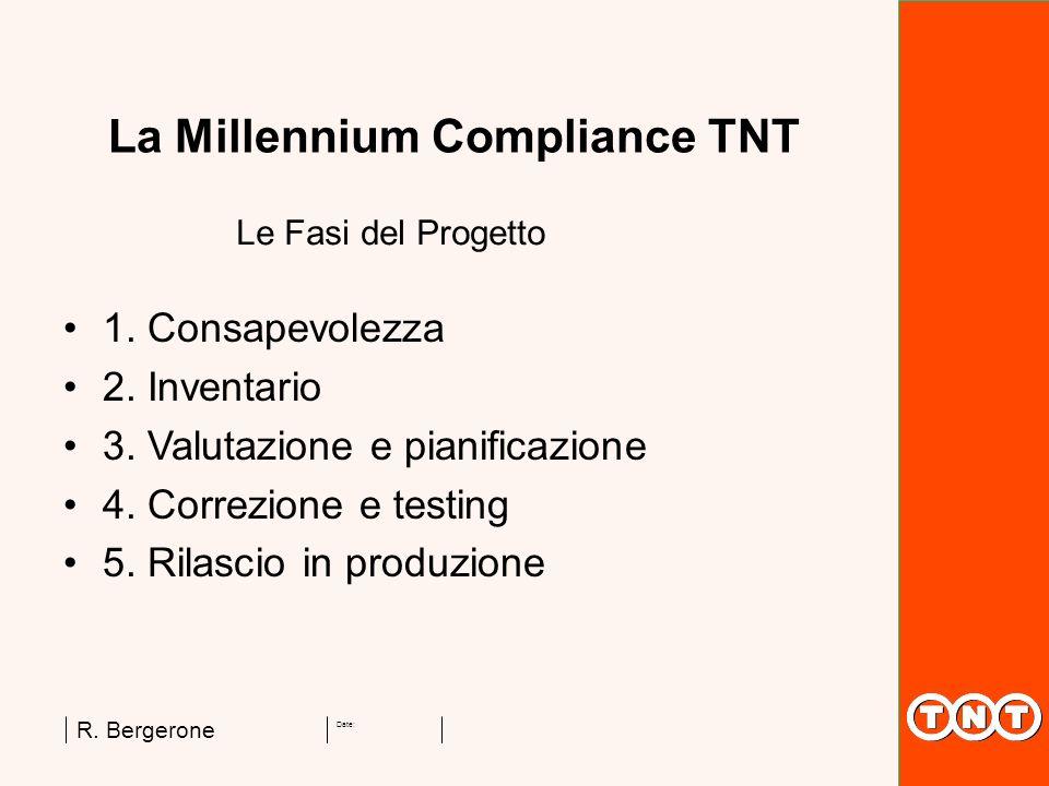 Date: R. Bergerone La Millennium Compliance TNT 1. Consapevolezza 2. Inventario 3. Valutazione e pianificazione 4. Correzione e testing 5. Rilascio in