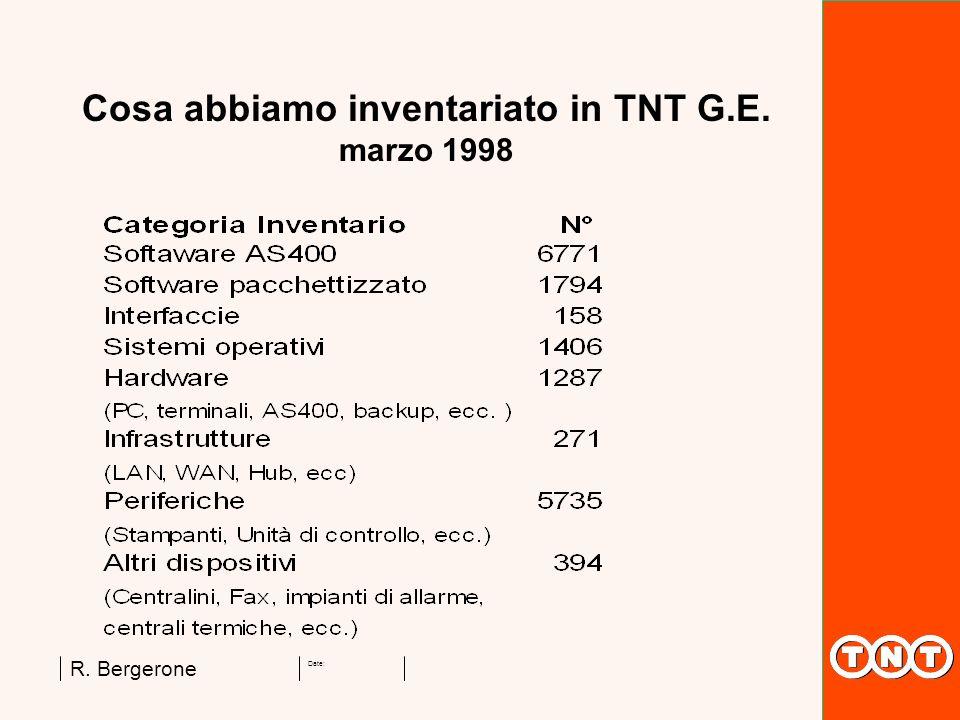 Date: R. Bergerone Cosa abbiamo inventariato in TNT G.E. marzo 1998