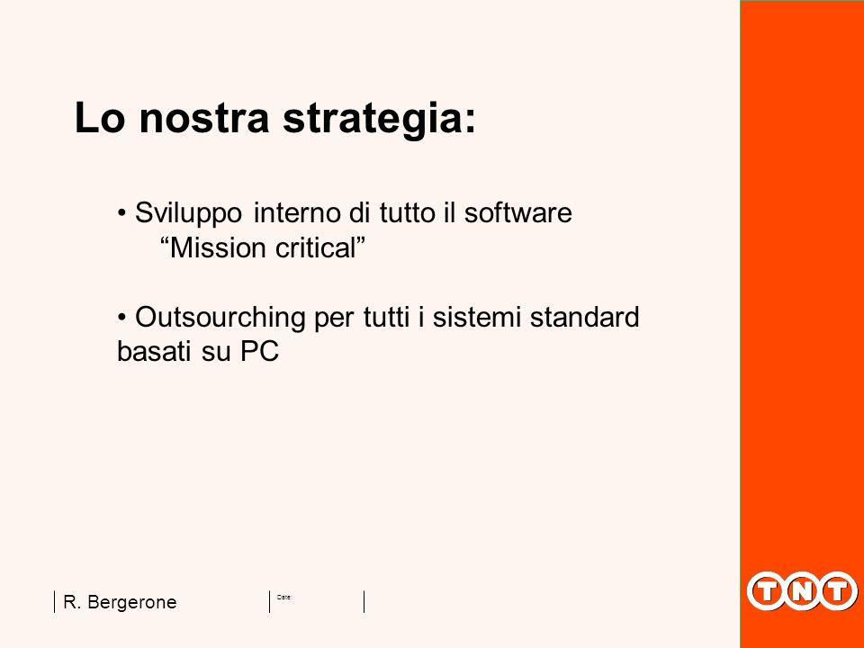 Date: R. Bergerone Lo nostra strategia: Sviluppo interno di tutto il software Mission critical Outsourching per tutti i sistemi standard basati su PC