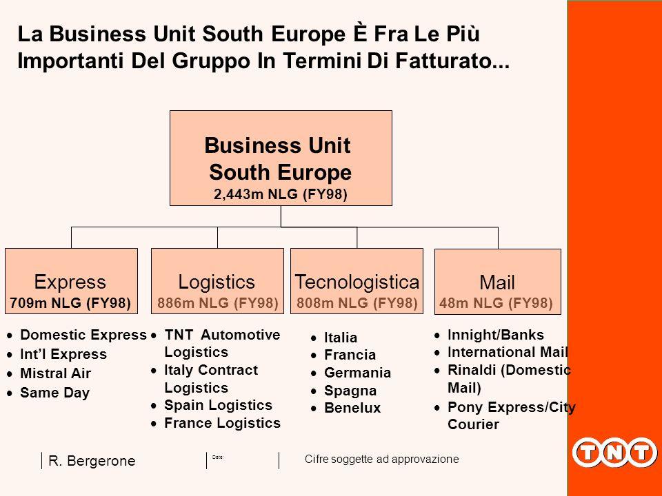 Date: R. Bergerone La Business Unit South Europe È Fra Le Più Importanti Del Gruppo In Termini Di Fatturato... Cifre soggette ad approvazione Domestic