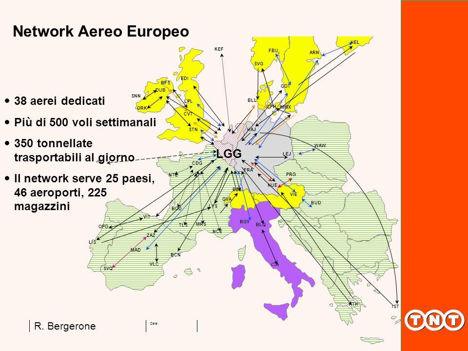 Date: R. Bergerone Network Aereo Europeo 38 aerei dedicati Più di 500 voli settimanali 350 tonnellate trasportabili al giorno Il network serve 25 paes