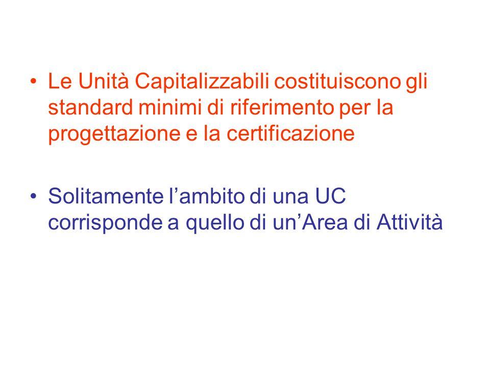 Le Unità Capitalizzabili costituiscono gli standard minimi di riferimento per la progettazione e la certificazione Solitamente lambito di una UC corrisponde a quello di unArea di Attività