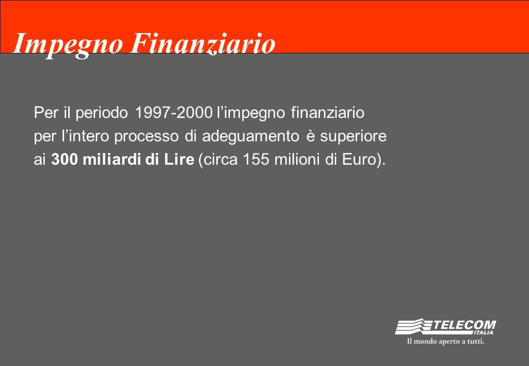 Impegno Finanziario Per il periodo 1997-2000 limpegno finanziario per lintero processo di adeguamento è superiore ai 300 miliardi di Lire (circa 155 milioni di Euro).