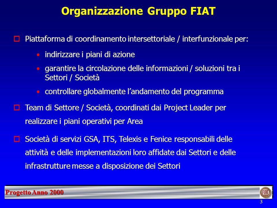 Progetto Anno 2000 3 oPiattaforma di coordinamento intersettoriale / interfunzionale per: indirizzare i piani di azione garantire la circolazione dell