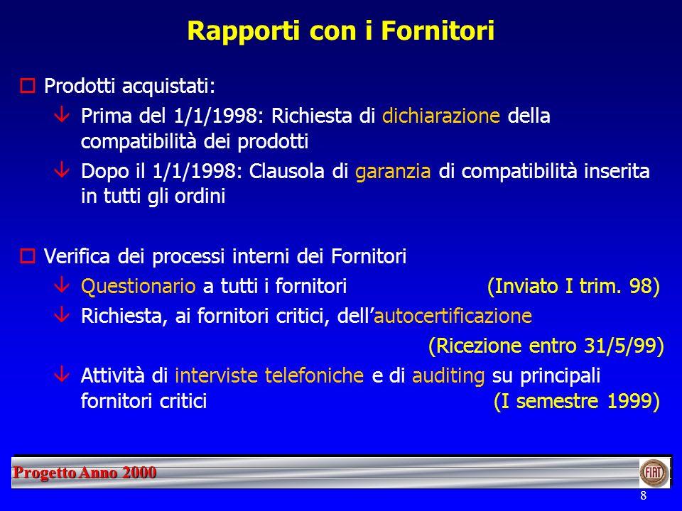 Progetto Anno 2000 8 Rapporti con i Fornitori oProdotti acquistati: âPrima del 1/1/1998: Richiesta di dichiarazione della compatibilità dei prodotti â