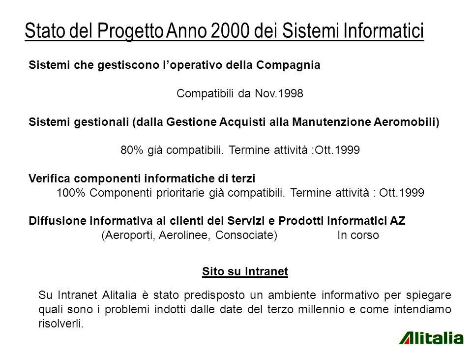 Sistemi che gestiscono loperativo della Compagnia Compatibili da Nov.1998 Sistemi gestionali (dalla Gestione Acquisti alla Manutenzione Aeromobili) 80% già compatibili.