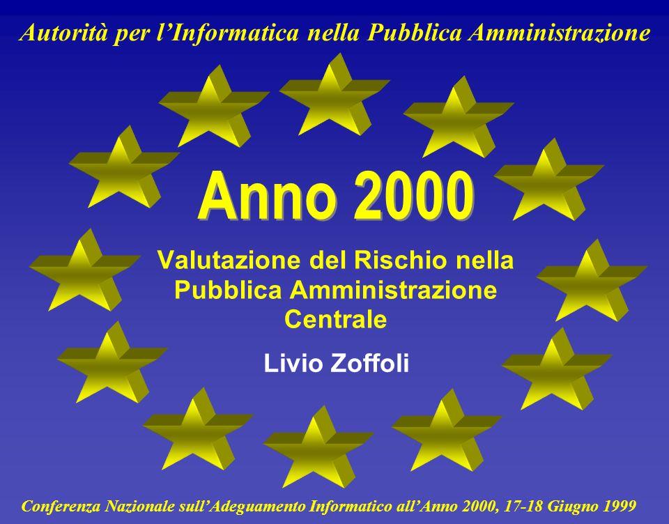 Autorità per lInformatica nella Pubblica Amministrazione 11 Applicazioni e Procedure - Marzo 1999 Livello di conformità