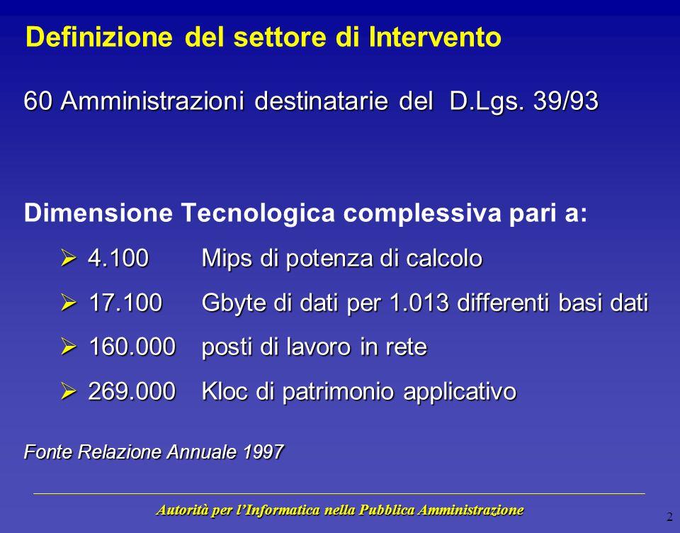 Autorità per lInformatica nella Pubblica Amministrazione 2 Definizione del settore di Intervento 60 Amministrazioni destinatarie del D.Lgs.