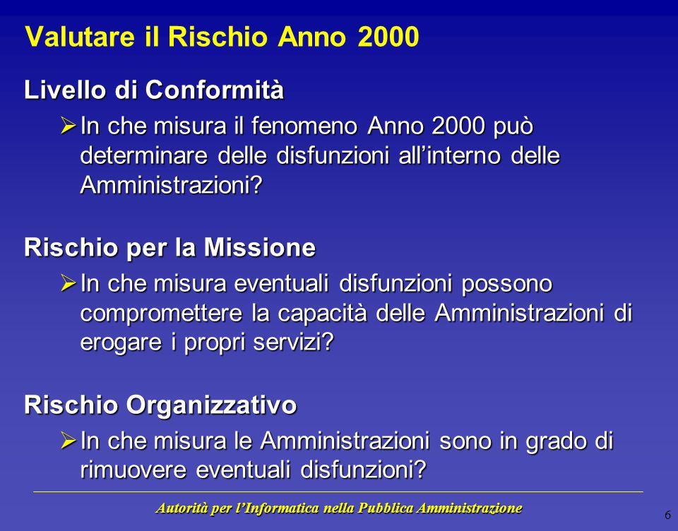 Autorità per lInformatica nella Pubblica Amministrazione 16 Posizionamento rispetto al Rischio Anno 2000
