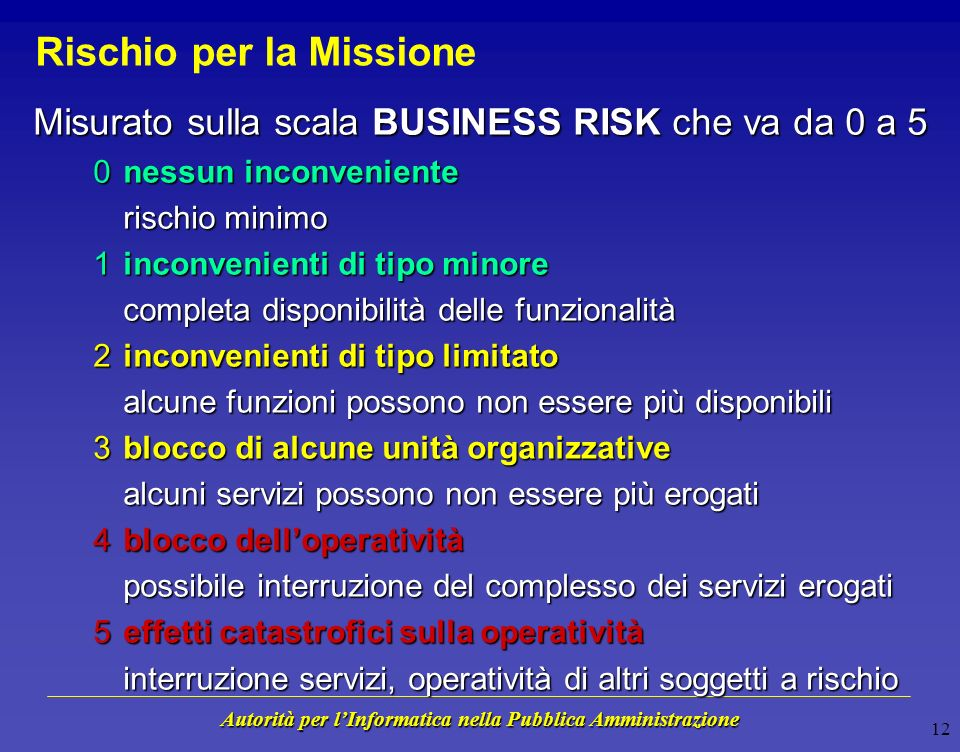 Autorità per lInformatica nella Pubblica Amministrazione 11 Rischio per la Missione Mostra la situazione di rischio che ha una Amministrazione rispett