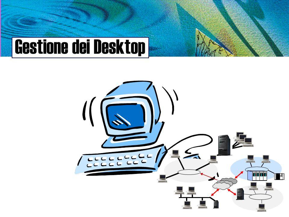 Gestione dei Desktop