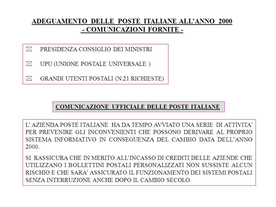 ADEGUAMENTO DELLE POSTE ITALIANE ALLANNO 2000 - COMUNICAZIONI FORNITE - - COMUNICAZIONI FORNITE - PRESIDENZA CONSIGLIO DEI MINISTRI UPU (UNIONE POSTAL