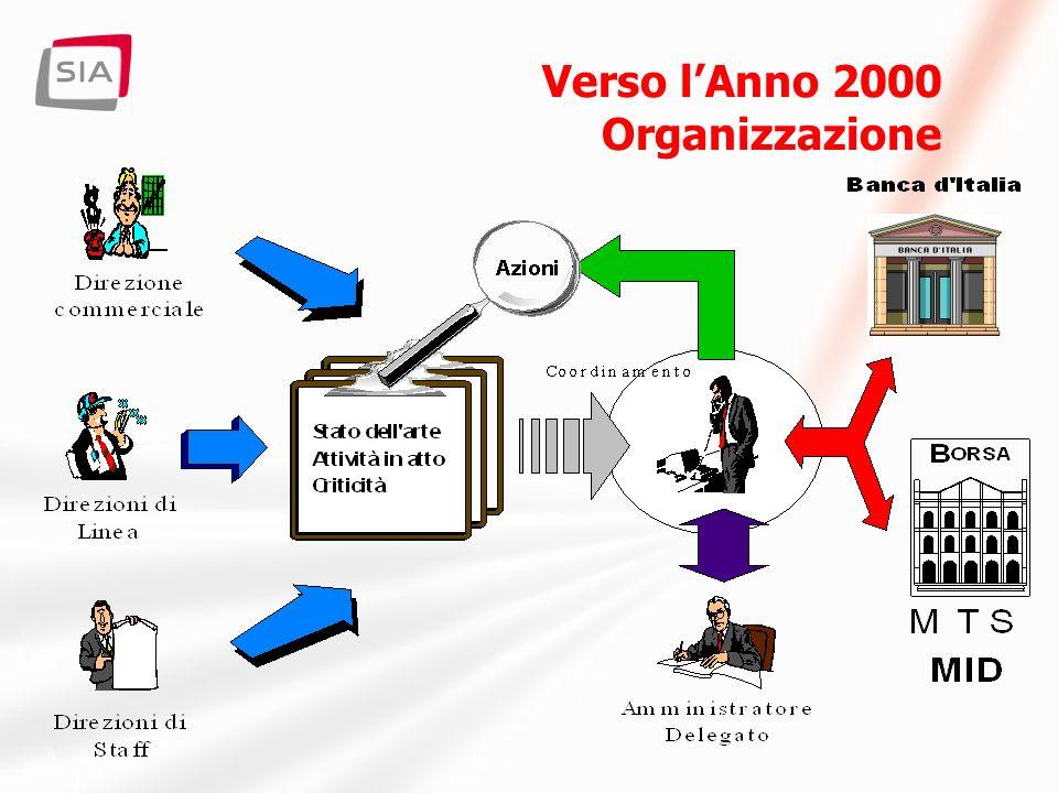 Verso lAnno 2000 Organizzazione