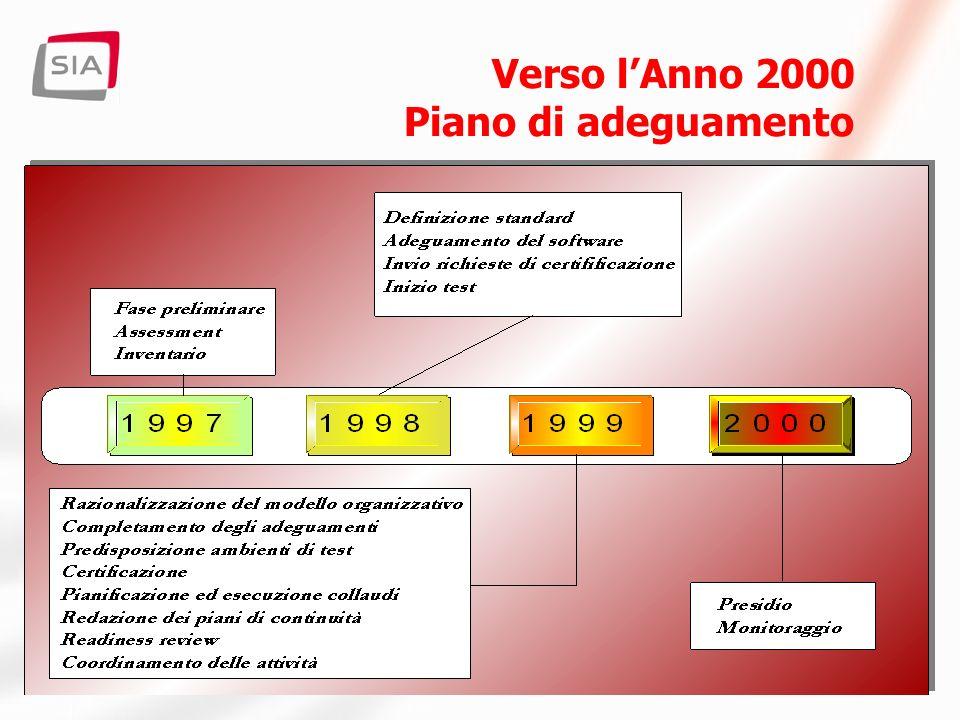Verso lAnno 2000 Piano di adeguamento