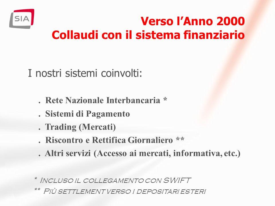 I nostri sistemi coinvolti:.Rete Nazionale Interbancaria *.