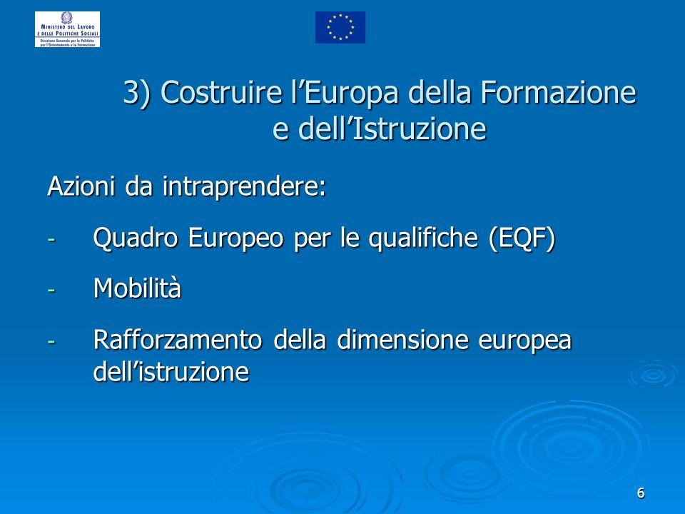 6 3) Costruire lEuropa della Formazione e dellIstruzione Azioni da intraprendere: - Quadro Europeo per le qualifiche (EQF) - Mobilità - Rafforzamento della dimensione europea dellistruzione