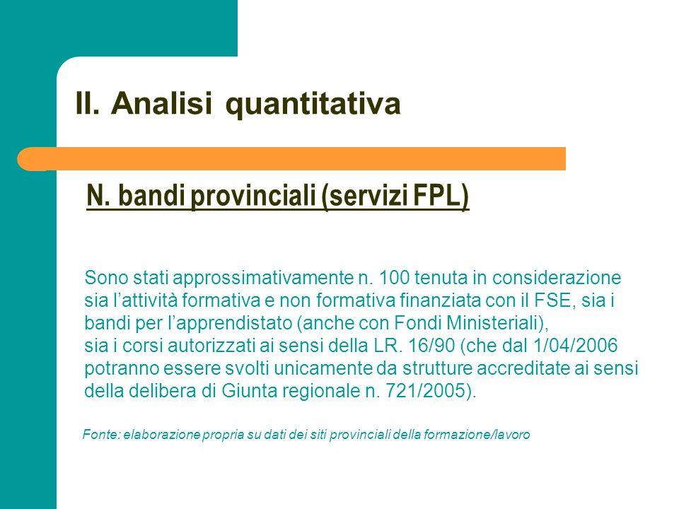 N N. 31 II. Analisi quantitativa Sono stati approssimativamente n. 100 tenuta in considerazione sia lattività formativa e non formativa finanziata con