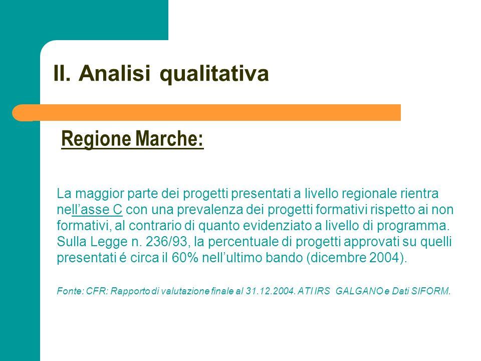 N N. 39 II. Analisi qualitativa La maggior parte dei progetti presentati a livello regionale rientra nellasse C con una prevalenza dei progetti format