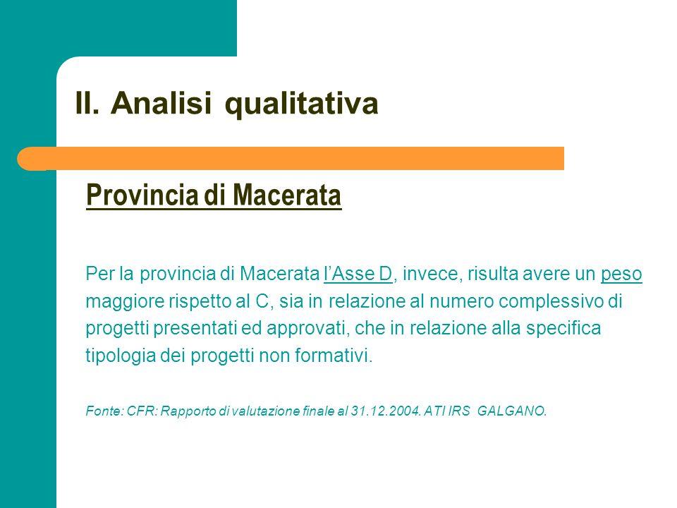 N N. 40 II. Analisi qualitativa Per la provincia di Macerata lAsse D, invece, risulta avere un peso maggiore rispetto al C, sia in relazione al numero