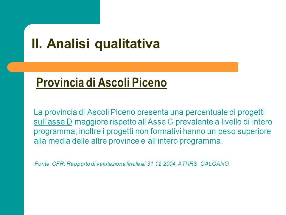 N N. 41 II. Analisi qualitativa La provincia di Ascoli Piceno presenta una percentuale di progetti sullasse D maggiore rispetto allAsse C prevalente a