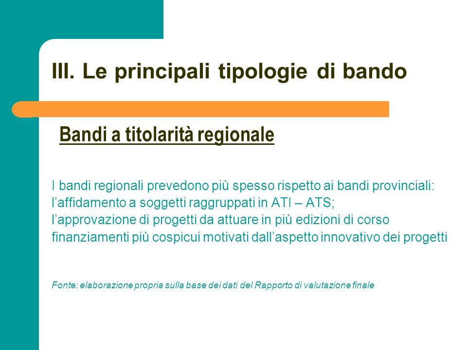N N. 49 III. Le principali tipologie di bando I bandi regionali prevedono più spesso rispetto ai bandi provinciali: laffidamento a soggetti raggruppat