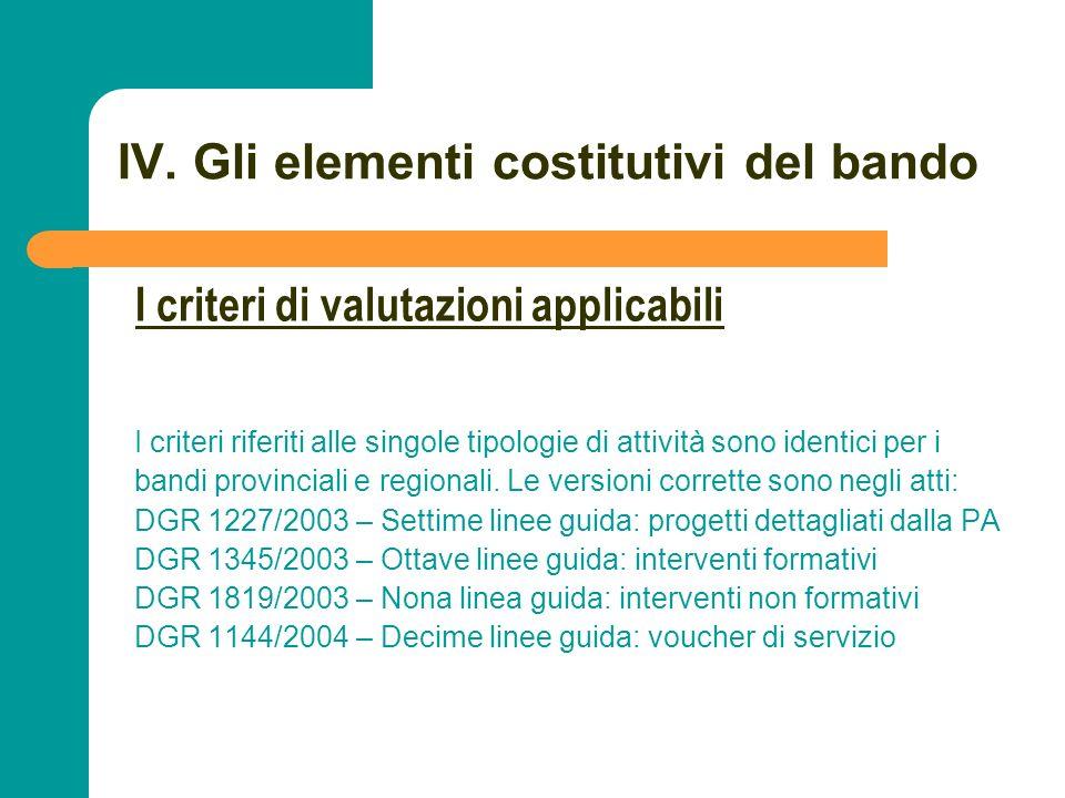 N N. 68 IV. Gli elementi costitutivi del bando I criteri riferiti alle singole tipologie di attività sono identici per i bandi provinciali e regionali