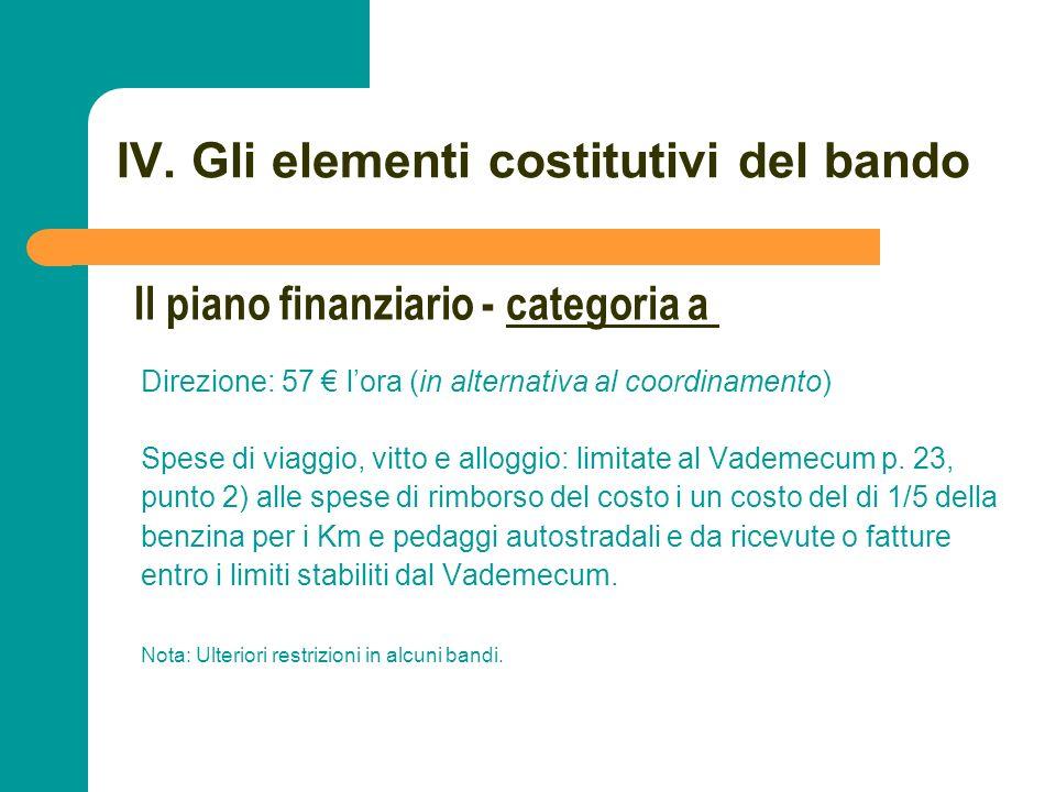 N N. 86 IV. Gli elementi costitutivi del bando Direzione: 57 lora (in alternativa al coordinamento) Spese di viaggio, vitto e alloggio: limitate al Va
