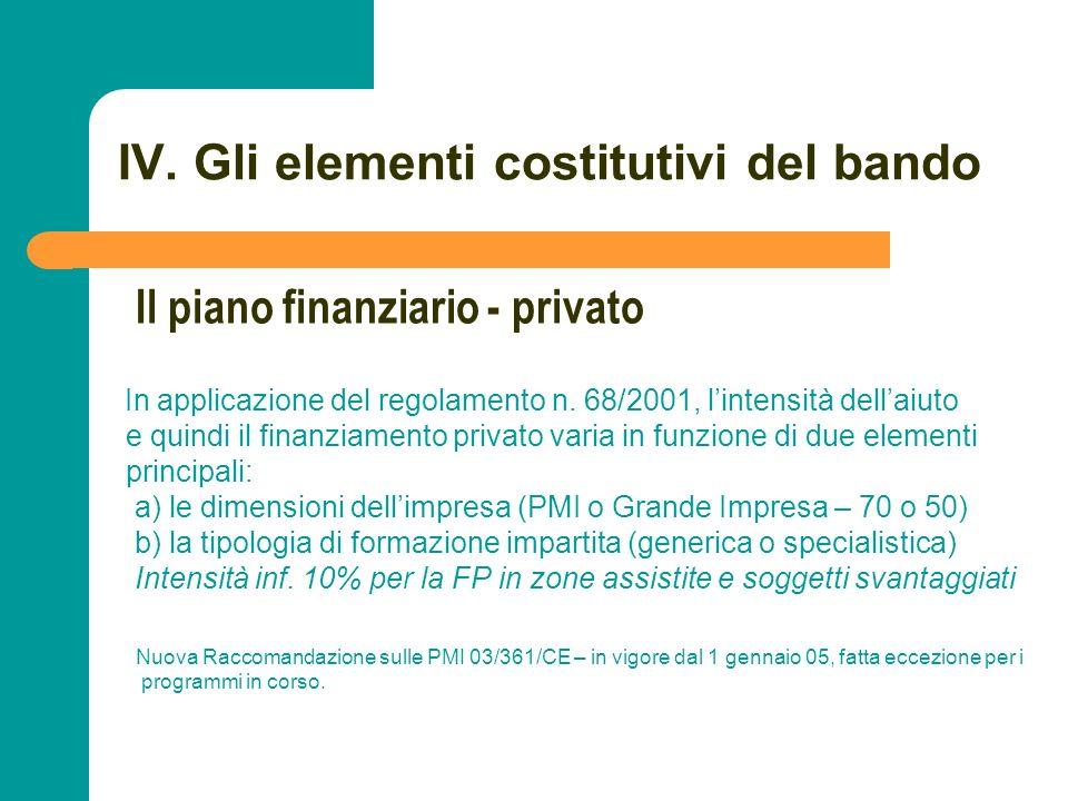 N N. 90 IV. Gli elementi costitutivi del bando In applicazione del regolamento n. 68/2001, lintensità dellaiuto e quindi il finanziamento privato vari