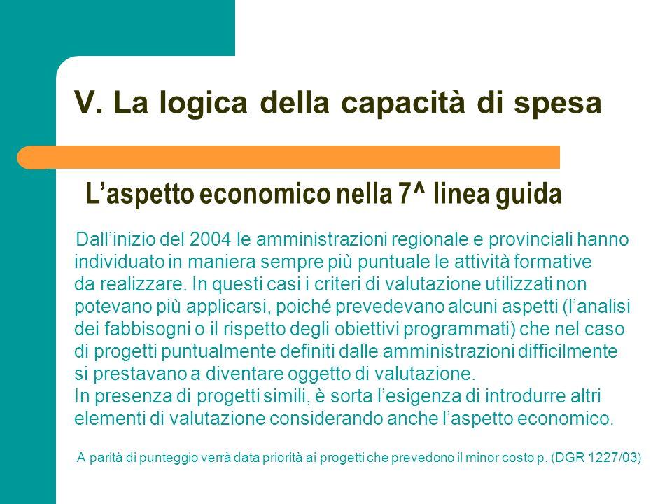 N N. 94 V. La logica della capacità di spesa Dallinizio del 2004 le amministrazioni regionale e provinciali hanno individuato in maniera sempre più pu