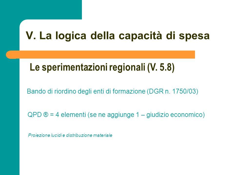 N N. 95 V. La logica della capacità di spesa Bando di riordino degli enti di formazione (DGR n. 1750/03) QPD ® = 4 elementi (se ne aggiunge 1 – giudiz