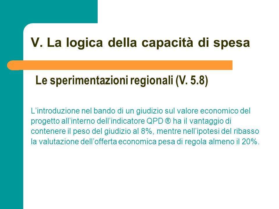 N N. 96 V. La logica della capacità di spesa Lintroduzione nel bando di un giudizio sul valore economico del progetto allinterno dellindicatore QPD ®
