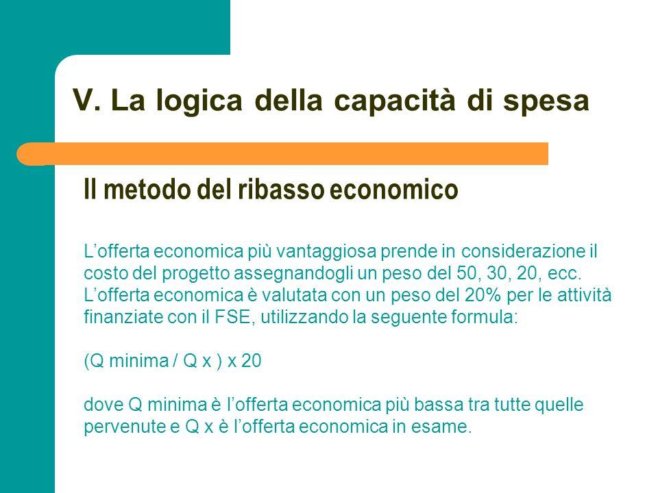 N N. 97 V. La logica della capacità di spesa Il metodo del ribasso economico Lofferta economica più vantaggiosa prende in considerazione il costo del