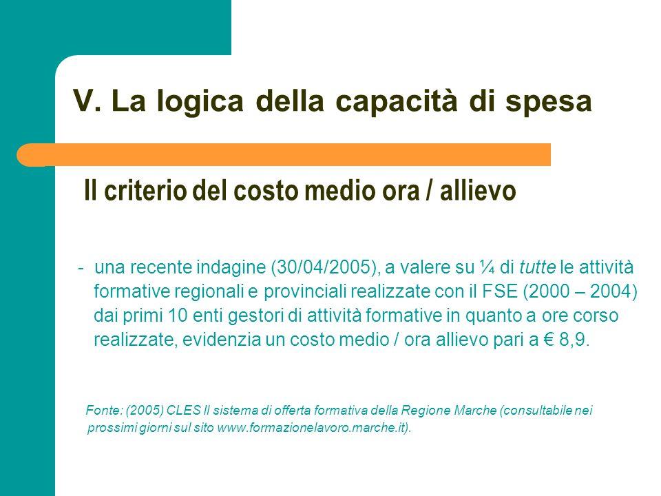 N N. 98 V. La logica della capacità di spesa - una recente indagine (30/04/2005), a valere su ¼ di tutte le attività formative regionali e provinciali