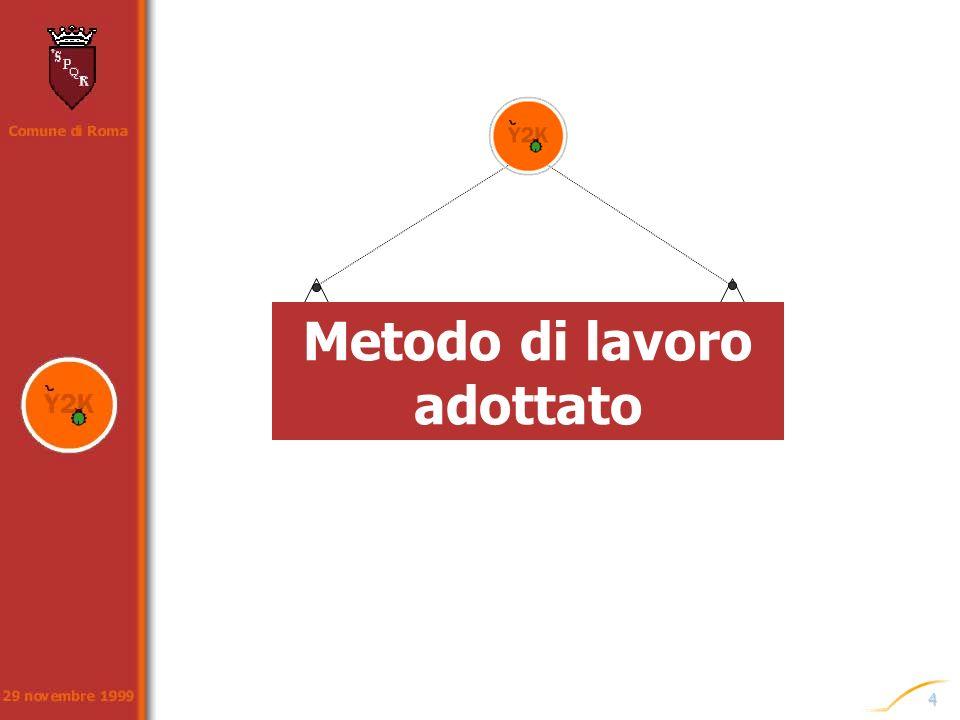4 Metodo di lavoro adottato